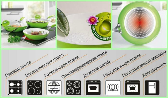 керамическая сковорода плюсы и минусы